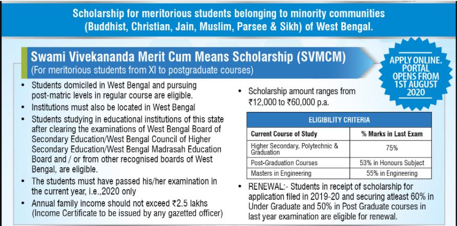 - Swami Vivekananda Merit cum Means Scholarship (SVMCM)